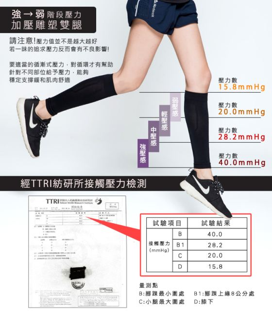 BeautyFocus/台灣製/360D/專利/按摩感/機能小腿套/機能/小腿套
