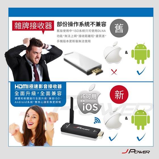 杰強J-Power/杰強/J-Power/影音接收器/接收器