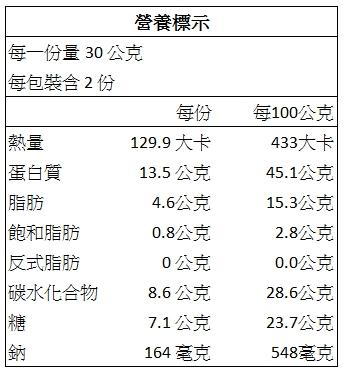 虱目魚營養標.jpg