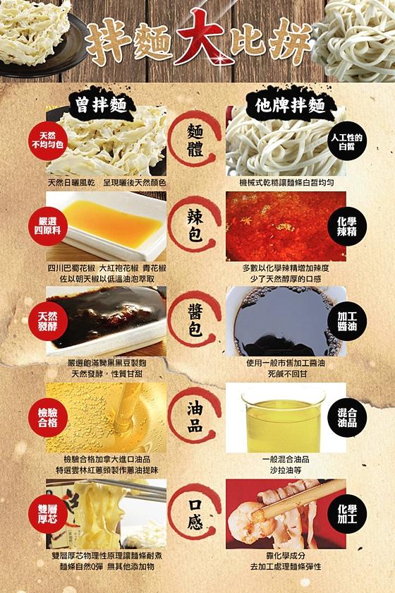 過海製麵所/曾拌麵/消夜/素食/麻醬
