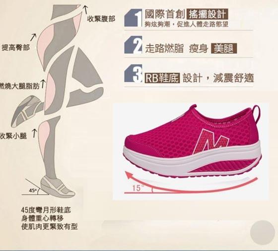 透氣/健走鞋/休閒鞋/減壓