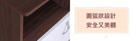 "廚房櫃"" data-original="