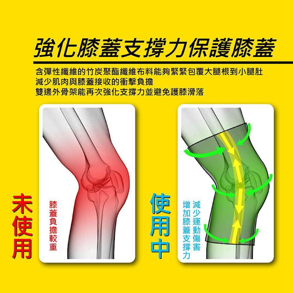N10J2002外骨架支撐防滑竹炭護膝.JPG加強膝蓋保護