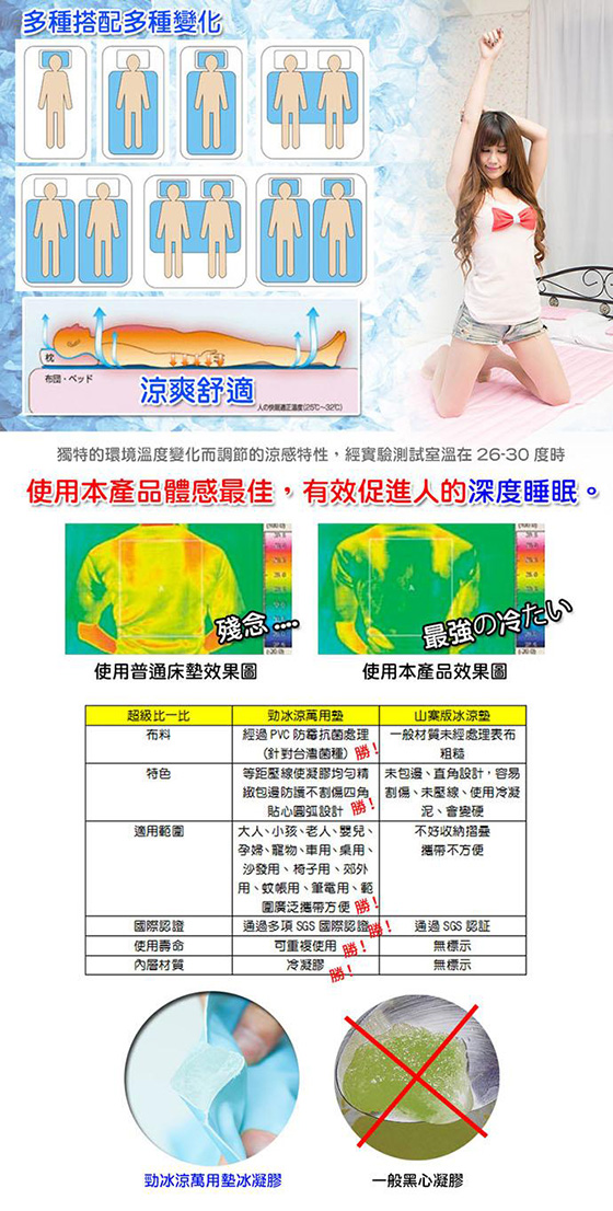 高質極勁冰涼冷凝床墊組/床墊/冰涼/冷凝/萬用墊/坐墊/夏季