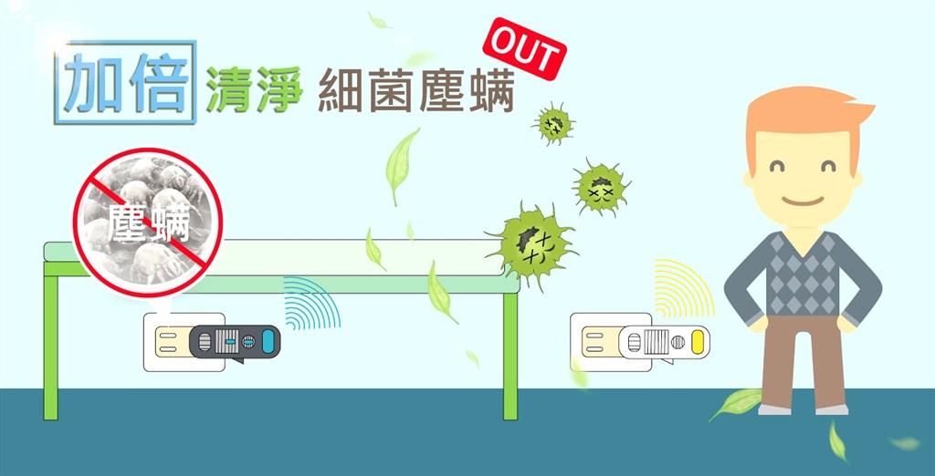 空氣清淨機/抗敏/滅菌/除塵螨機/除螨/除塵
