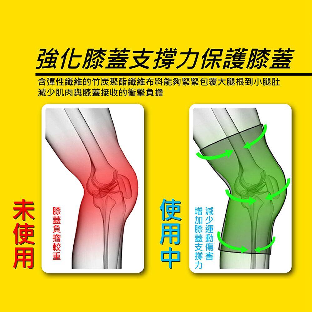 N10J2001-5.JPG N10J2001強化膝蓋保護