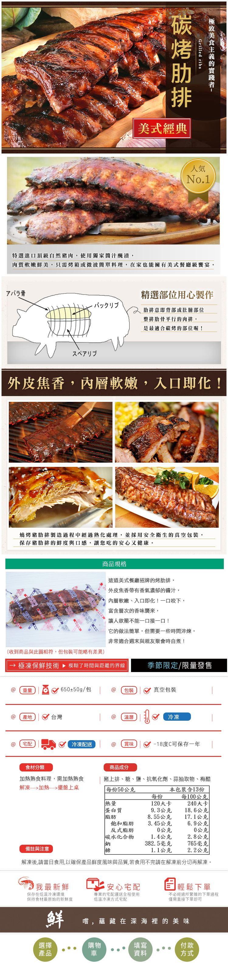 極鮮配/美式炭烤豬肋排/豬肋排/炭烤/美式/BBQ/燒烤/中秋/烤肉/豬肉/肋排