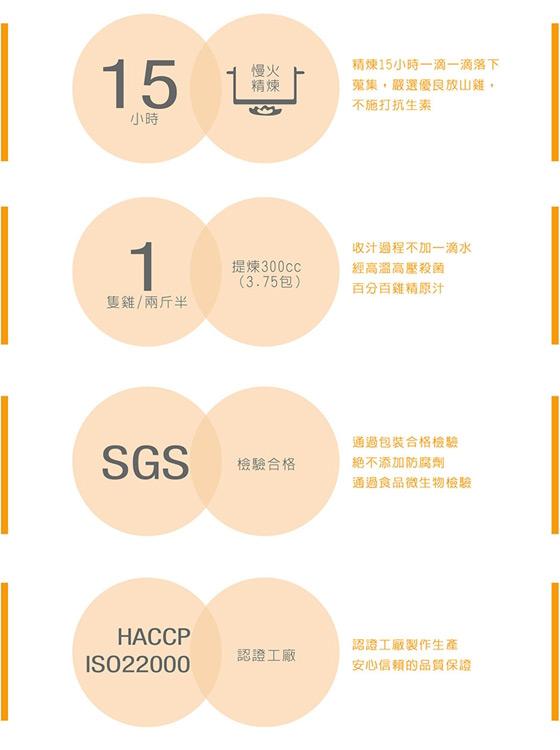 郭老師/滴雞精/養生/原味/補品/上班族/體力/媽媽/料理/元氣/四物/貴妃