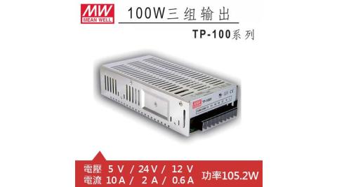 MW明緯 TP-100D 5V/24V/12V機殼型交換式電源供應器 (105.2W)