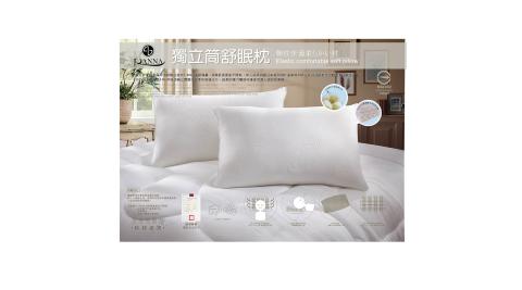 JOANNA 獨立筒彈簧枕-單入 JN-0022